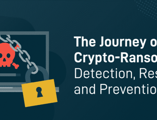 The Threat of Crypto-Ransomware: Detection, Response, and Prevention Strategies